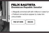 """El senador dominicano Félix Bautista va ganando en las votaciones del concurso internacional mejor representante de la """"Gran corrupción"""""""